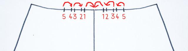 A-lijn met plooikes merktekens plooirichting