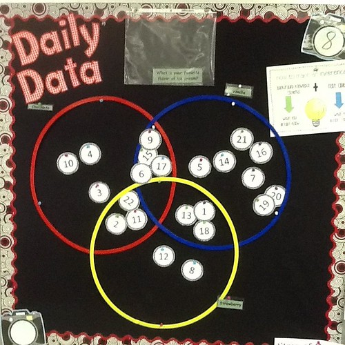 Daily Data 3 rings