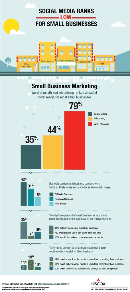 social-media-small-business (1)