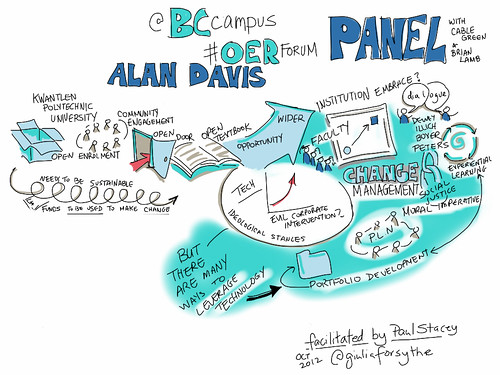 Alan Davis, Kwantlen Polytechnic University Panel talk [visual notes] @BCcampus #OERforum