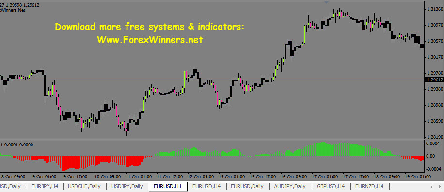Forex winner forex tracker system