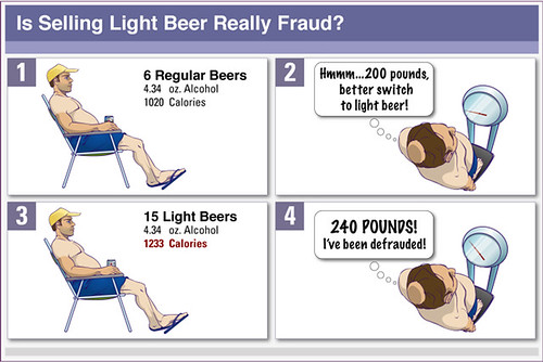 Selling-Light-Beer