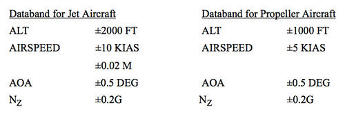 Data bands for Jet and Propeller Aircraft