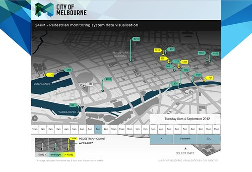 City of Melbourne - 24PM pedestrian monitoring system visualisation