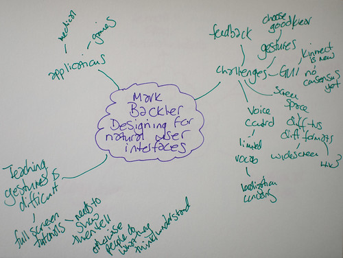 UX Brighton Mind Map: Session 2