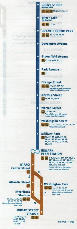 NJ Transit Newark LR 2010 Map