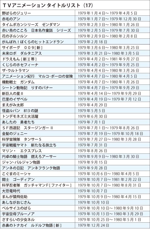 121016(1) – 《日本電視動畫史50週年 情報總整理》專欄第17回(1979年):大小機器人雙拍檔、開拓新時代! (2/2)