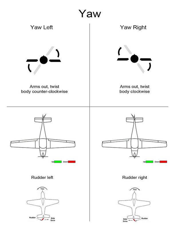 Airplane Controller Instructions - Yaw
