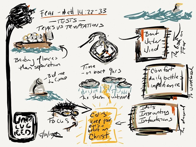 Image: Unplugged Charlotte: Fear Sketchnote