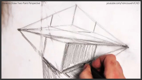2D design how to draw in two point perspective 015