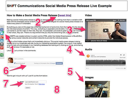 Social Media Press Release 2.0 - Shift Communications Pr Agency