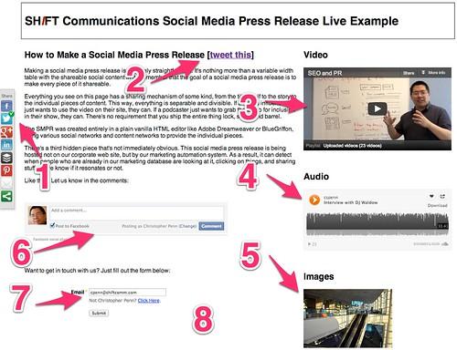 online press release template