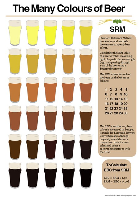 Many-Colours-of-Beer