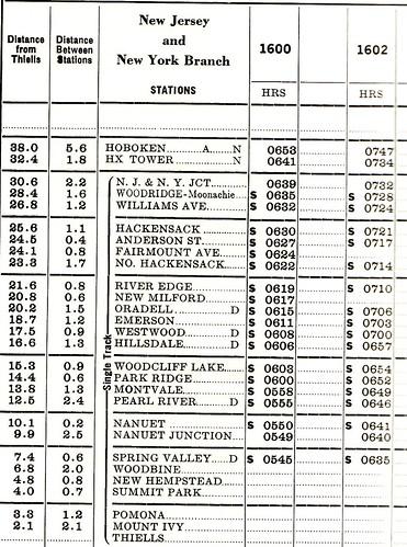 1971 schedule