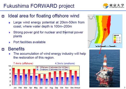 Крупнейший оффшорный ветропарк появится вблизи АЭС