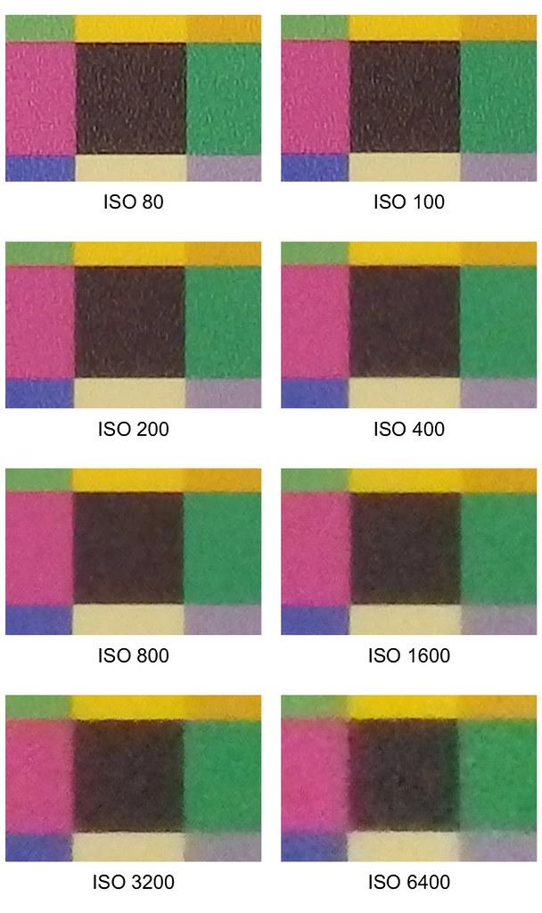 Olympus Stylus SP-820UZ ISO zestawienie