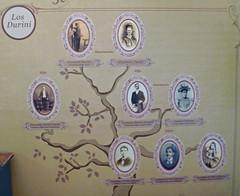 Árbol genealógico de los Durini