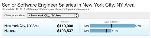 Senior Software Engineer salaries in New York 2012