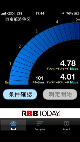 渋谷スクランブルLTE2
