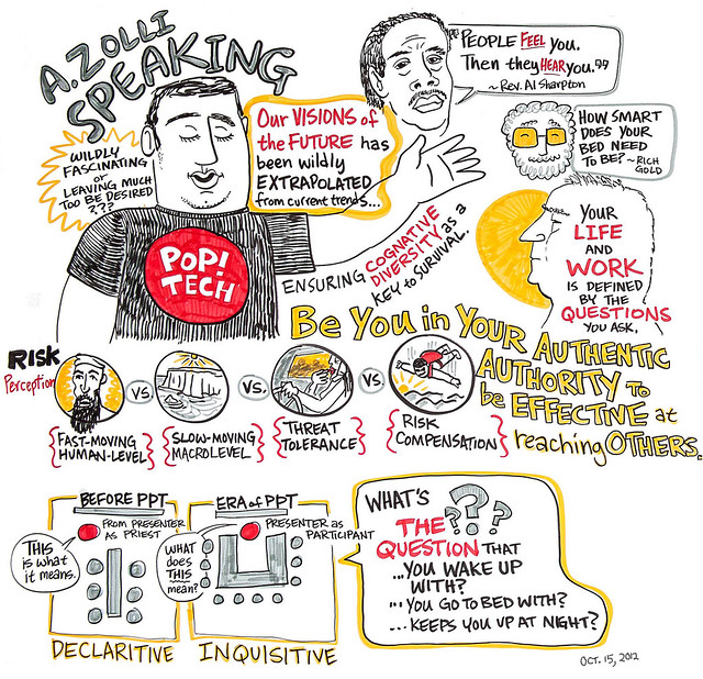 Speaking at PopTech – Andrew Zolli