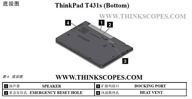 ThinkPad T431s bottom