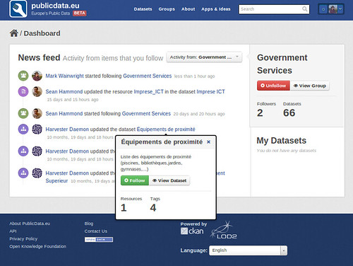 [IMG: dashboard on publicdata.eu]