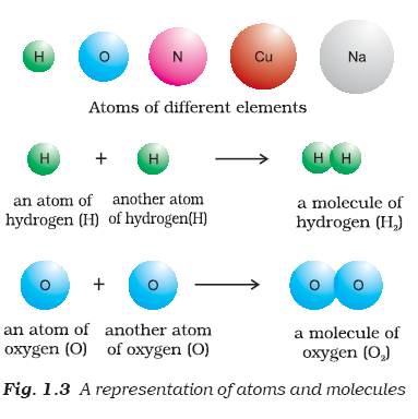 how to find atoms in moles of a compound