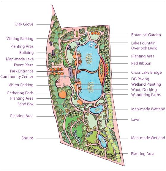landscape architecture plan for the 'North Park' portion of the site (by: Shengnan An, courtesy of UC Davis)