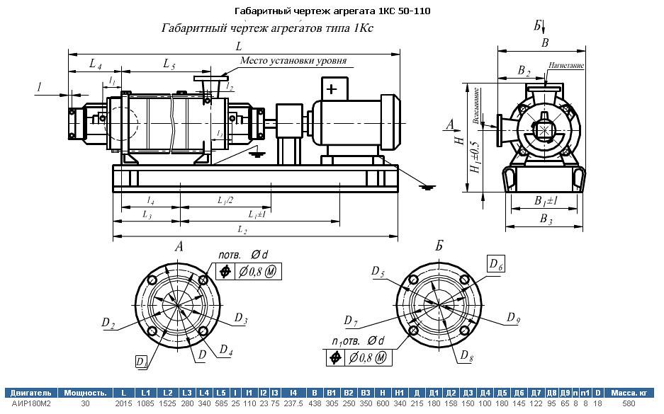Габаритная характеристика насосов 1КС 50-110
