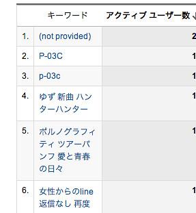 スクリーンショット 2013-01-21 23.29.04