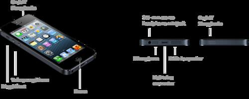 2012-iphone5-specs-connectors