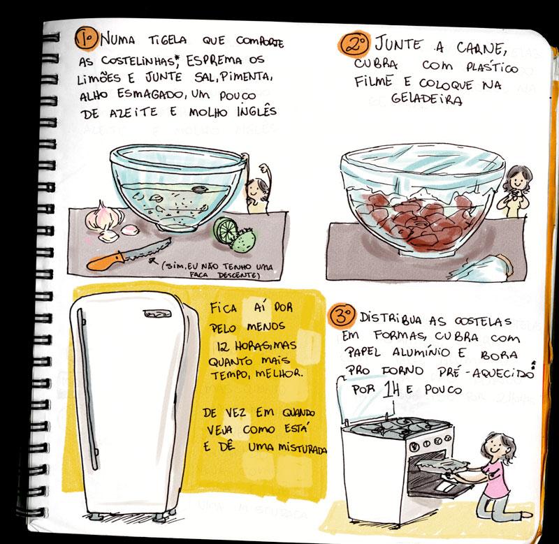 Quadrinhos_culinários 1 : Costela