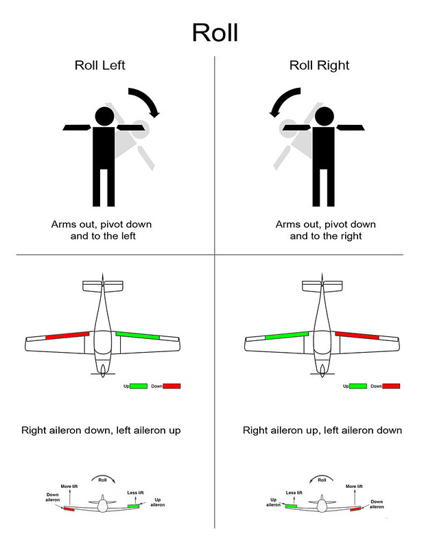 Airplane Controller Instructions - Roll