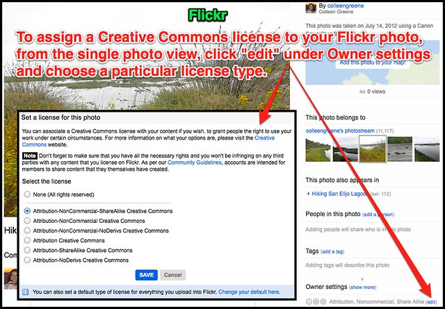 Adding a Creative Commons License to Flickr Photos