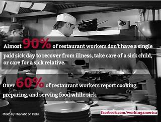 Flu: Working America