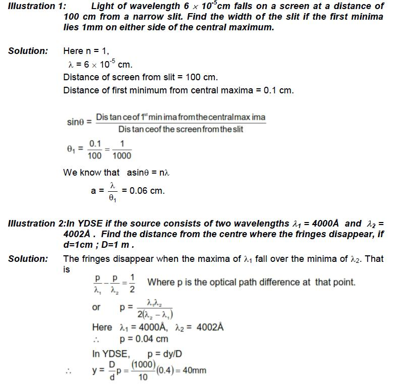 CBSE Class 12 Physics Notes: Wave Optics – Diffaraction