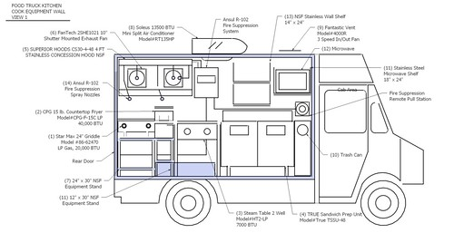 food truck wiring schematics