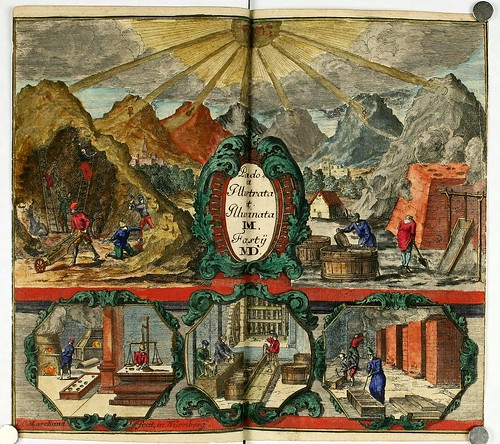 021-Imagen de portada-Joh. Michaelis Faustij ... Compendium alchymist….1706-Johann Michael Faust