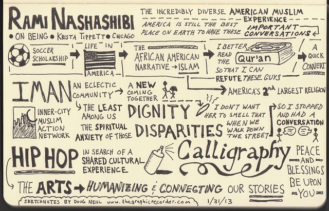 Sketchnotes of On Being Interview with Rami Nashashibi