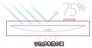アップル - デスクトップパソコン - iMac - デザイン