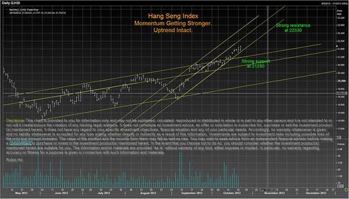 Hang Seng
