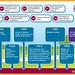 Simplyhealth timeline 1800 - 2012