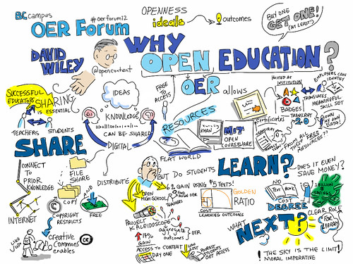 @bccampus #OERforum @opencontent Why Open Education? [visual notes]