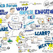 @bccampus #OERforum @opencontent Why Open Education? [visual notes] by giulia.forsythe