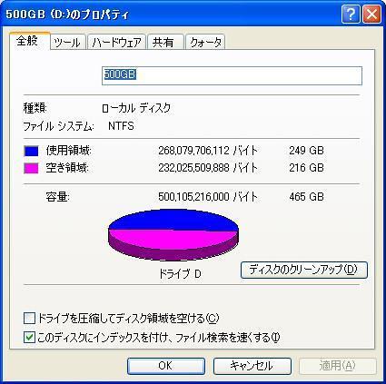 diskのプロパティ