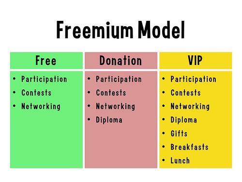 03.2013 Freemium Model: All Travel is Local Workshop
