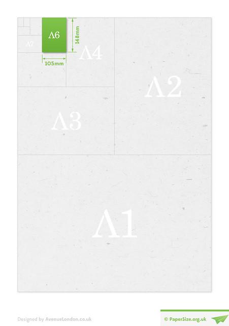 a paper sizes a0 a1 a2 a3 a4 a5 a6 a7 a8 a9 a10 autos post. Black Bedroom Furniture Sets. Home Design Ideas