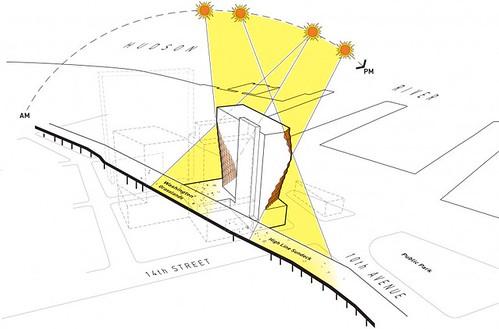 Нью-йоркская многоэтажка Solar Carve Tower позволит солнцу освещать близлежащий парк
