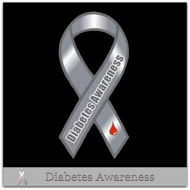 Diabetes Awareness... Do you know the symptoms of Diabetes?