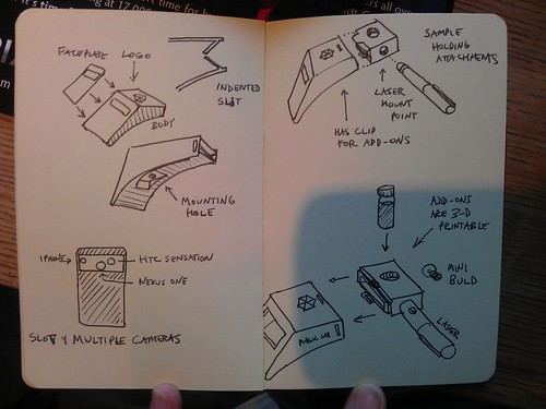 Mobile spectrometer design sketches